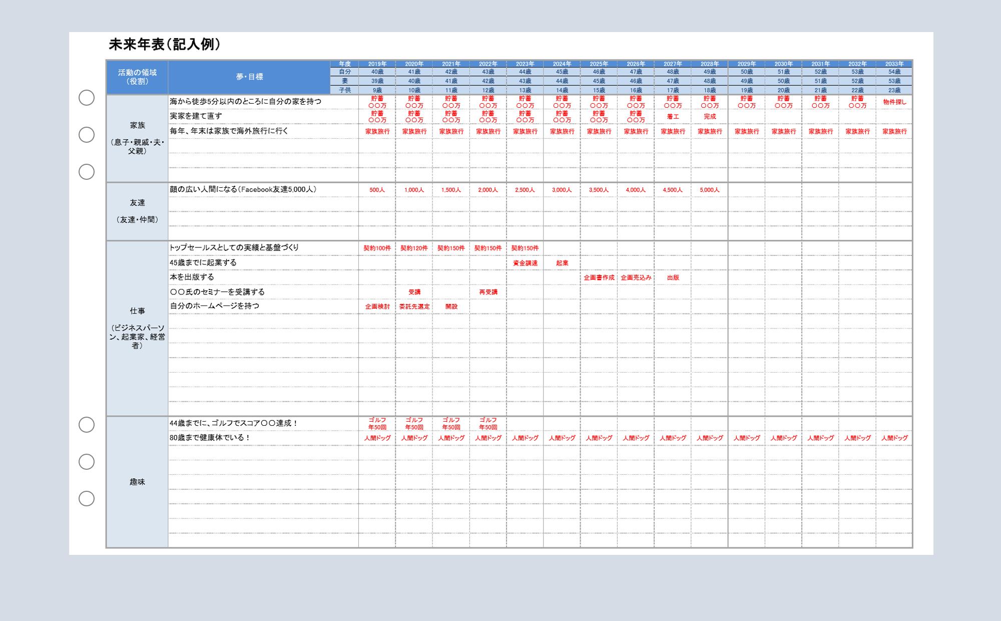 【会員限定】未来年表(A4サイズ・カスタマイズ可能)